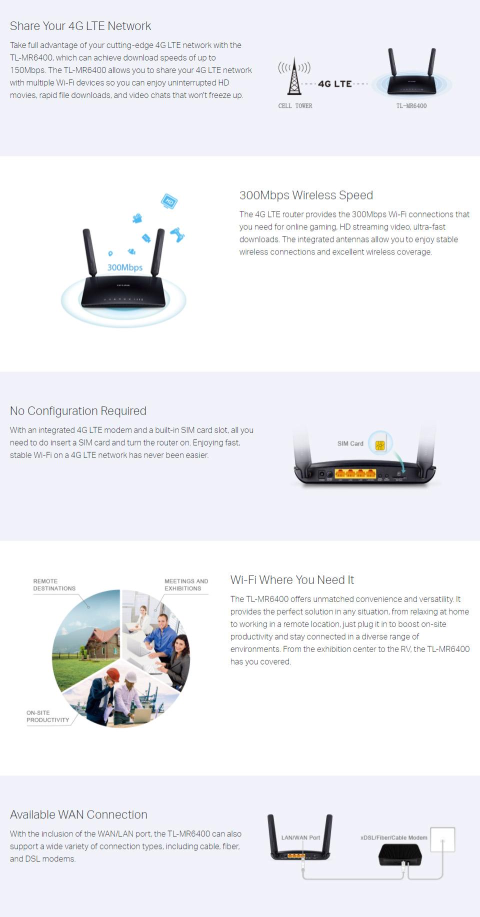 Tp Link Tl Mr6400 300mbps Wireless N 4g Lte Router Allneeds Computers Home Network Broadcom Diagram Chipset Maximizes Modem Compatibility Gigabit Ethernet Ports Ensure Ultrafast Data Transfer Speeds Tether App Provides Easy Management At